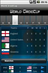 World DroidCup (World Cup) world