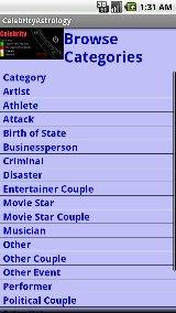 Celebrity Astrology