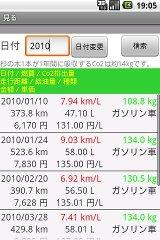 eco fuel gauge digital fuel gauge