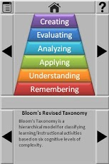 Bloom's Revised Taxonomy