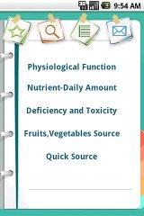 Vitamin Tips client cutter vitamin