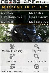Museums In Philly museum museums stats