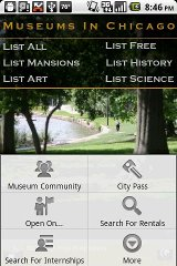 Museums In Chicago museums stats