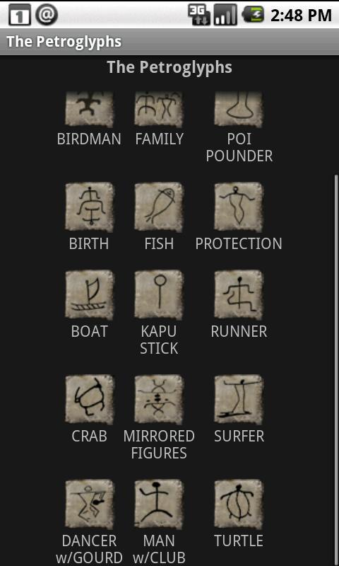 Hawaiian Petroglyphs and Meanings