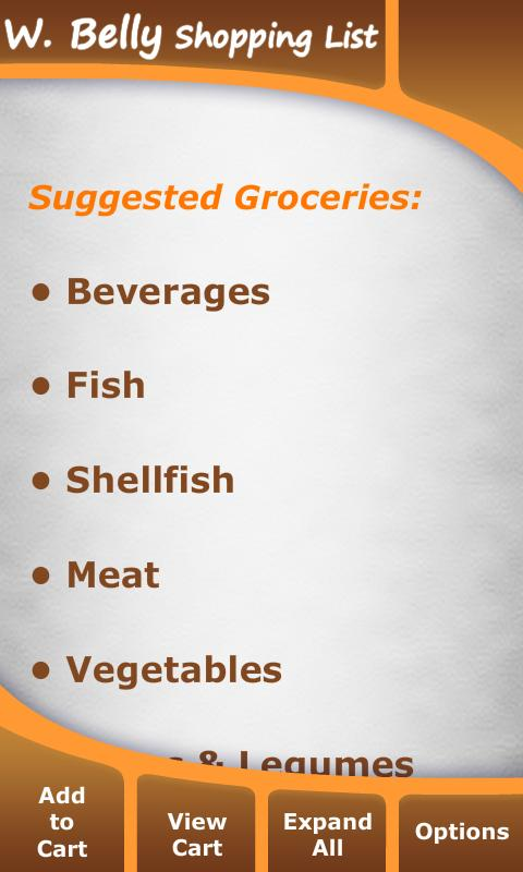 Wheat Belly Food Shopping List