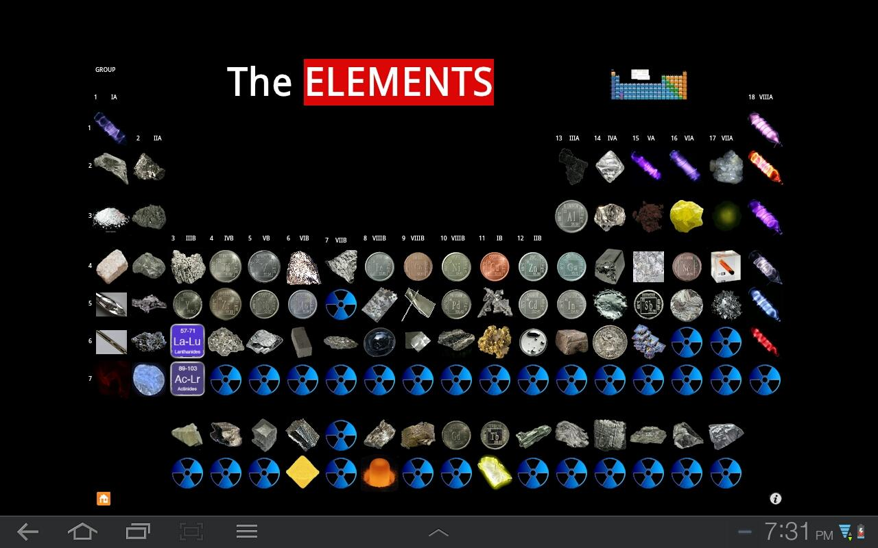 New periodic table of elements updated 2013 periodic elements table 2013 of updated android the of periodic table elements app download urtaz Gallery