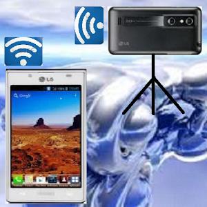 SelfieBox Br Remoto Wi-Fi Cam