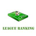 Czech Republic League Ranking