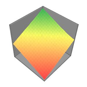 Option Visualizer