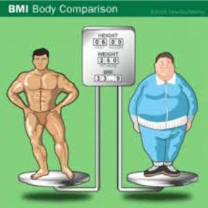 BMI Calculator For Men calculator