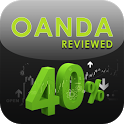 OANDA - Review & Platform