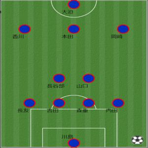 Simple Football System Creator brush simple system