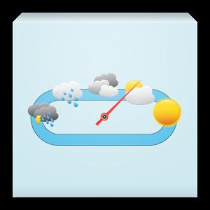Ice Rink Pressure
