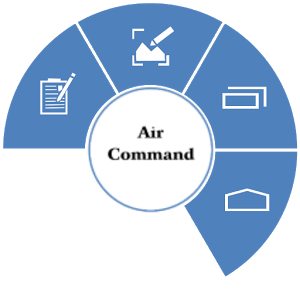 Air Command command