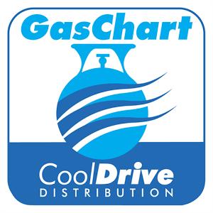 Gas Chart iridology eye chart