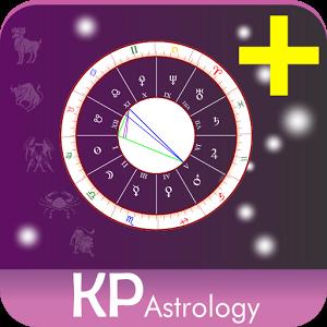Astrology - KP Pro birthday astrology