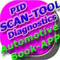 Scan Tool PID Diagnostics