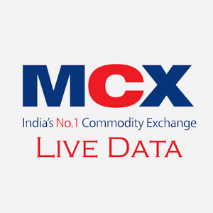 MCX Live Data data live wallpaper