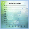 Retirement value simulator