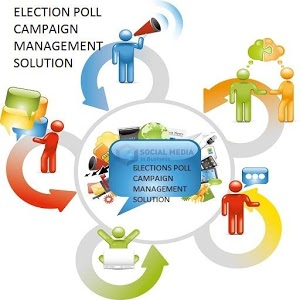 Poll Campaign Management soln
