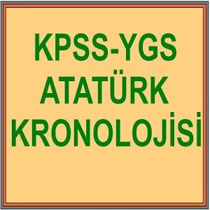 KPSS YGS ATATÜRK KRONOLOJİSİ