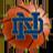 Notre Dame Basketball Clocks