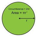 Circumference & Area of Circle