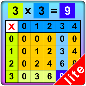 Multiply Using Mul Table Lite