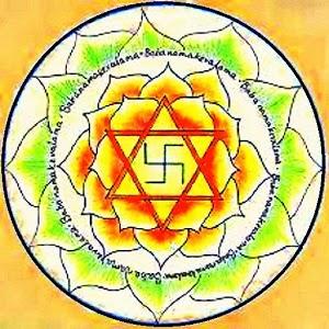 Astrology. birthday astrology