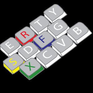 Vietnam Telex Keyboard telex