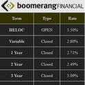 Boomerang Rates boomerang tv online free