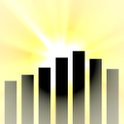 Advanced Brightness