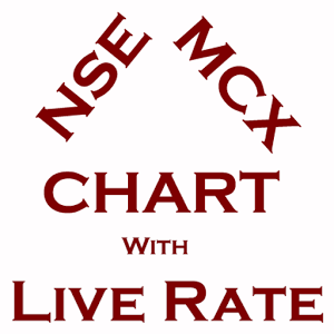 MCX NSE Live Rate with Chart